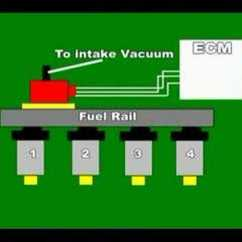 Wiring Diagram For An Electric Fuel Pump And Relay Winnebago Motorhomes Diagrams Rail Pressure Sensor - Youtube