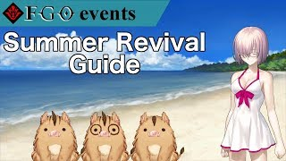 Fgo Event Guide