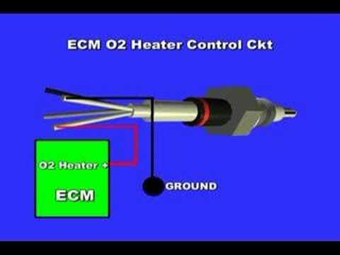 2002 Mazda Millenia Wiring Diagram O2 Or Oxygen Sensor Heater Youtube