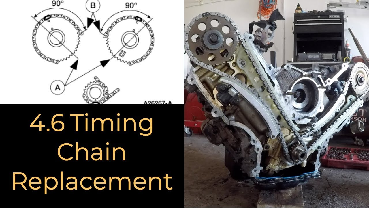hight resolution of 4 6l ford engine timing diagram wiring diagram operations 4 6 ford engine timing diagram