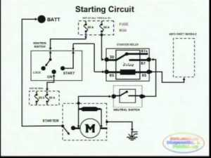 Starting System & Wiring Diagram  YouTube