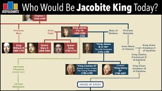 Who Would be Jacobite King of the UK Today?