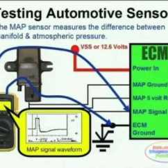 2006 Honda Civic Headlight Wiring Diagram Volvo V70 2001 Map Sensor & - Youtube