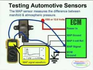 MAP Sensor & Wiring Diagram  YouTube