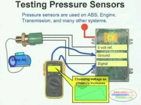 pt cruiser wiring diagram 2002 electrical schematics and diagrams pressure sensor & - youtube