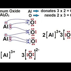 Electron Dot Diagram For Fluorine Tekonsha Primus Iq Brake Controller Wiring Chemistry - Chemical Bonding (18 Of 35) Lewis Structures Ionic Comp Aluminum Oxide Al2o3 ...
