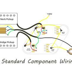 Guitar Wiring Diagrams Humbucker How Ssl Certificates Work Diagram Diy Les Paul - Vintage Versus Modern Youtube