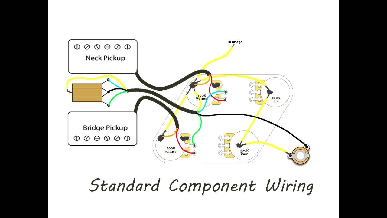 guitar pots wiring diagram pickup diy les paul - vintage versus modern youtube