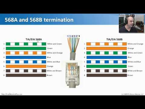 Wiring Standards  CompTIA Network N10004 24  YouTube