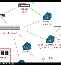 network switch diagram [ 1280 x 720 Pixel ]