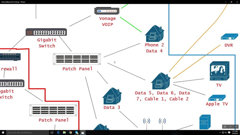 medium resolution of network switch diagram