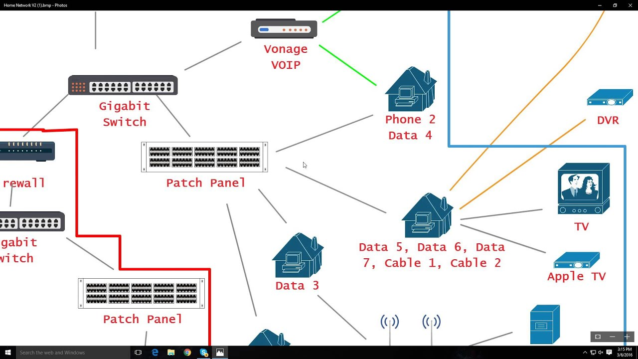 hight resolution of network switch diagram
