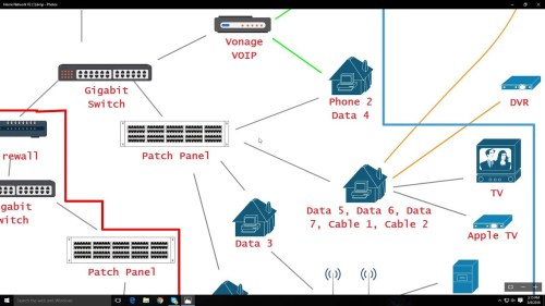 small resolution of network switch diagram