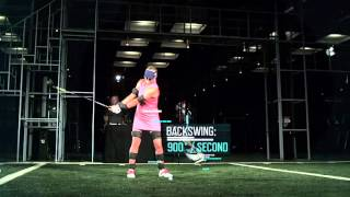 Golf: Sport Science: Lexi Thompson