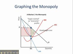 Monopoly: How to Graph It  YouTube