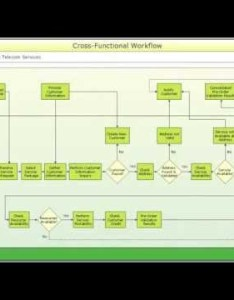 How to draw  cross functional flowchart using visio alternative conceptdraw pro as for mac also basic symbols and meaning rh