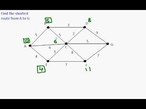Dijkstra's Algorithm Decision Maths 1