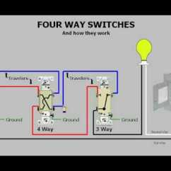 3 Way Switch Diagram 2 Lights Honda Civic Obd2 Wiring Four-way Switches & How They Work - Youtube