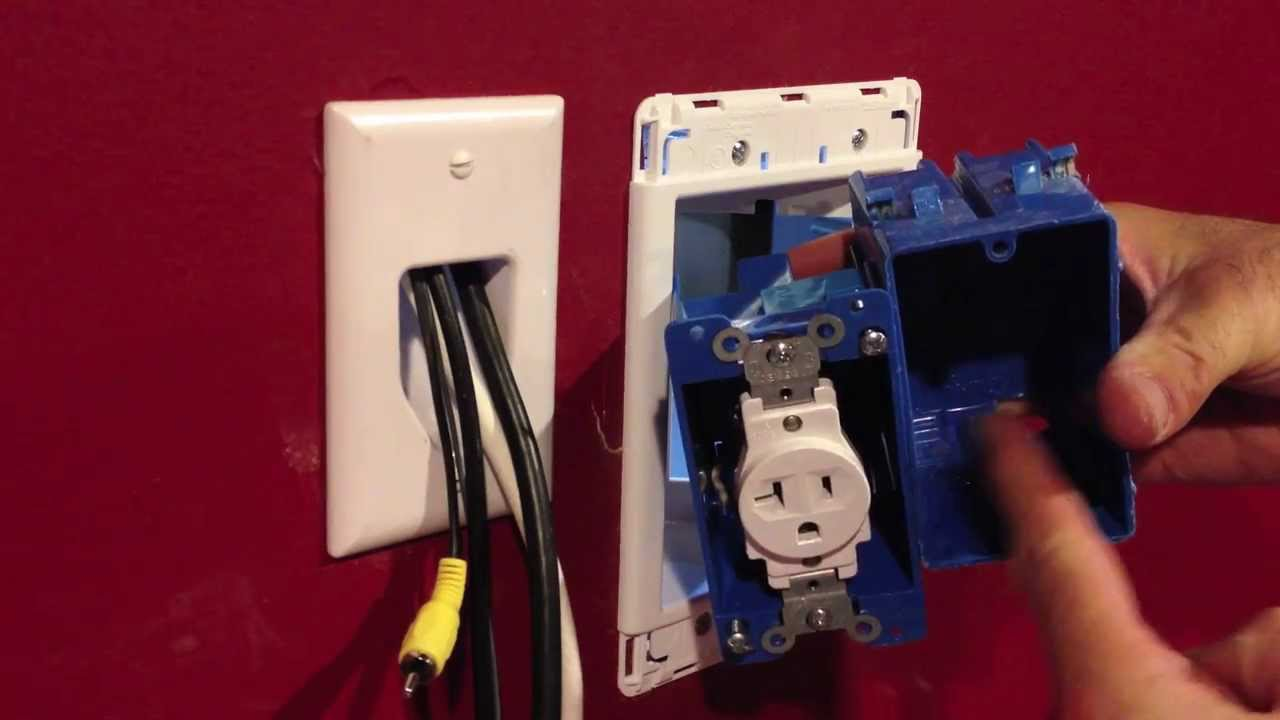 Understanding The Wiring In An Electrical Receptacle Youtube