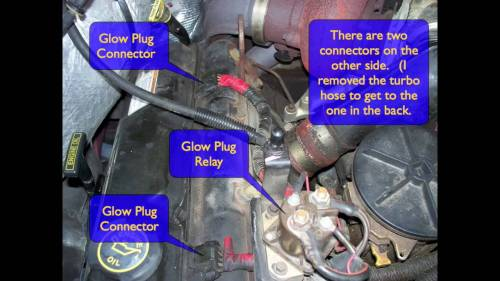 small resolution of ford glow plugs isuzu npr glow plugs isuzu glow plugs isuzu glow plugs wiring diagram ford