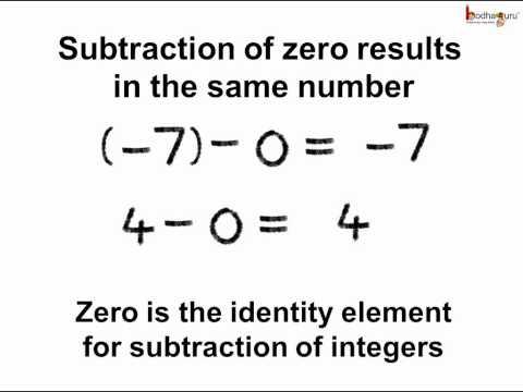 Identity Mathematics