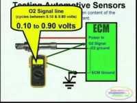 O2 Sensor & Wiring Diagrams - YouTube