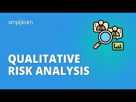Qualitative Risk Analysis   What Is Qualitative Risk Analysis?   PMI-RMP Course   Simplilearn