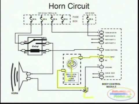 vw golf mk1 headlight wiring diagram for spotlights on a car horns & - youtube