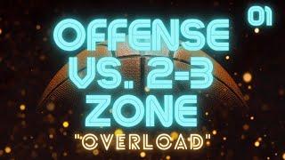 ″Overload″ Offense vs. 2-3 Zone Defense