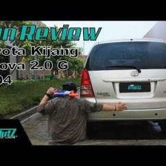 Top Speed All New Kijang Innova Toyota Yaris Trd Sportivo Pantip Videomoviles Com 2 0 G 2004 Fun Review Mpv Legendaris Lugnutz Indonesia