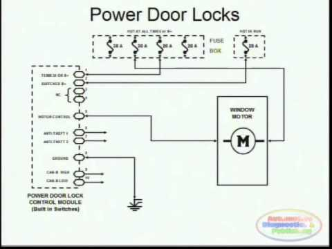 opel astra 1994 wiring diagram 2004 kia optima v6 power door locks & - youtube
