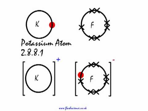 Bohr Diagram For Calcium Chloride This Is How The Ionic Bond Forms In Potassium Fluoride Kf