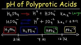Polyprotic Acid Base Equilibria Problems, pH Calculations Given Ka1, Ka2 & Ka3 - Ice Tables
