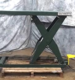 hydraulic lift questions images [ 1280 x 720 Pixel ]