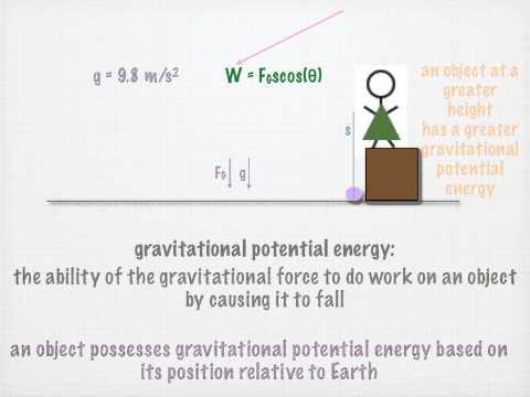 Htpib06c Calculating Gravitational Potential Energy Using Ep Mgh