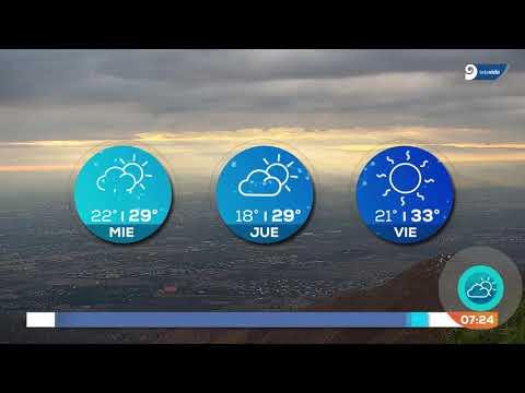 Martes caluroso y con tormentas