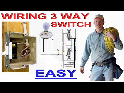3 Way Switch Wiring Made Easy, applies to 4-Way Switches