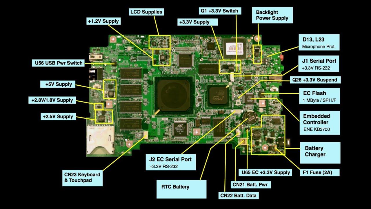And Or Circuit Diagram