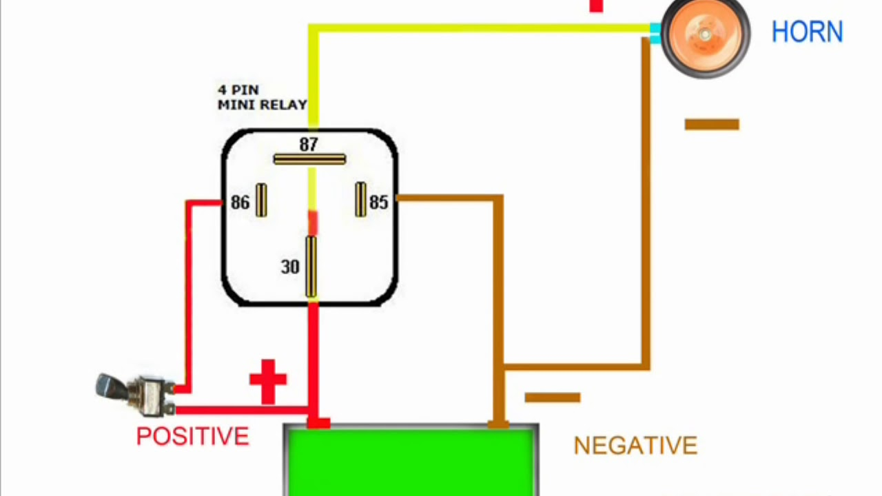 Golf Cart Turn Signal Switch Wiring Diagram Horn Relay Simple Wiring Youtube