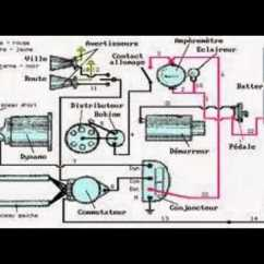 Renault Trafic Wiring Diagram Pdf Honeywell Wireless Room Thermostat Schema électrique Autoradio - Youtube