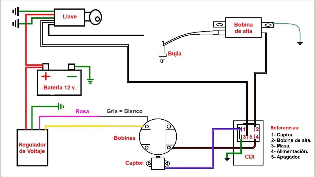 chinese four wheeler wiring diagram