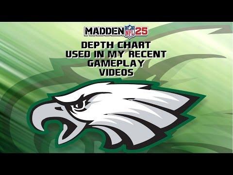 Madden Nfl 12 Has To Fix Kick Returns No Slider Adjustment
