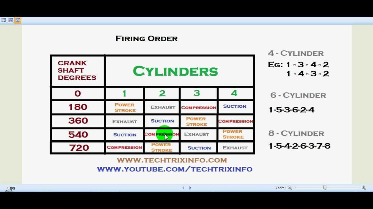 2 F150 2001 Firing F Order 4