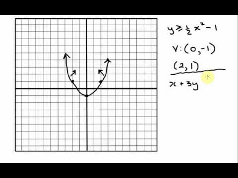 Solving Systems of Linear Inequalities Using A Ti 83 Plus