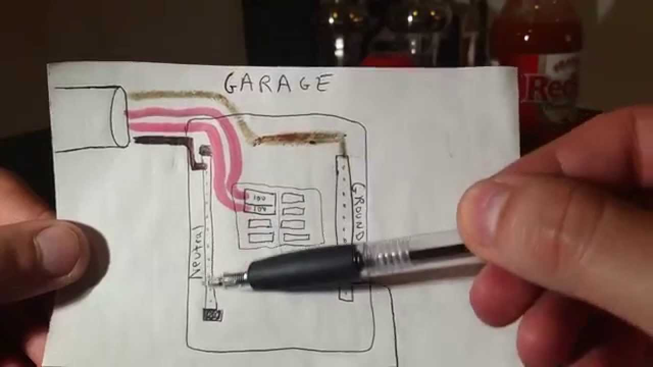 Single Phase 220v Wiring Diagram How To Wire A Subpanel Youtube
