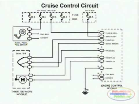 2005 ford focus audio wiring diagram john deere model a cruise control & - youtube