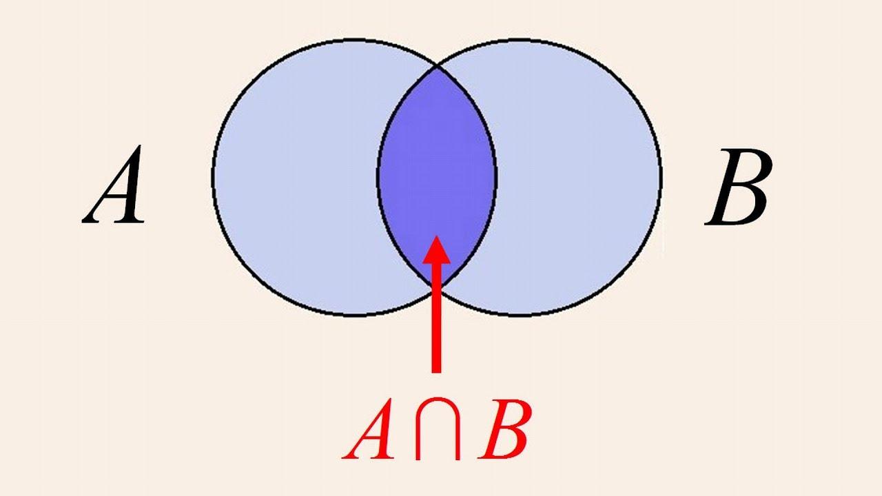 venn diagram 4 circles