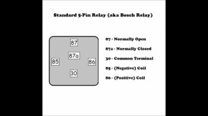 How a 5 Pin Relay Works  YouTube