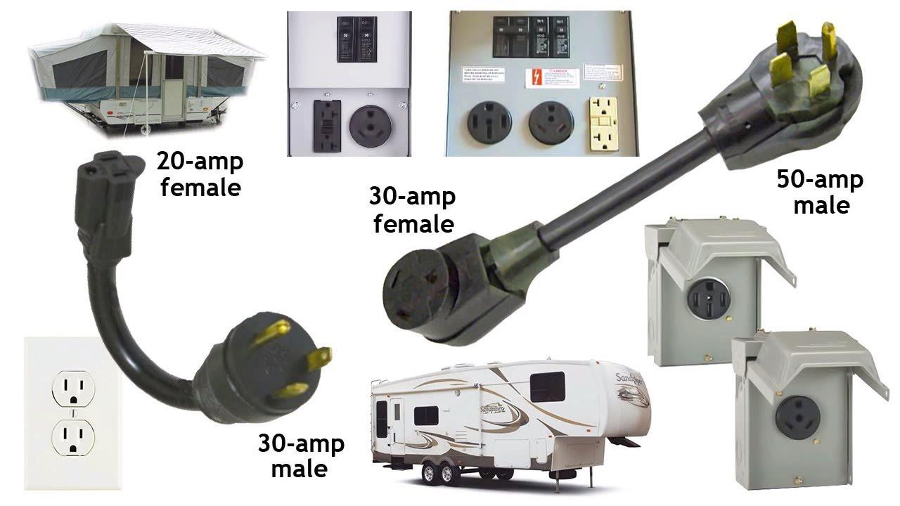 30a Camper Plug Wiring Diagram How To Plug In An Rv Dog Bones 101 Youtube