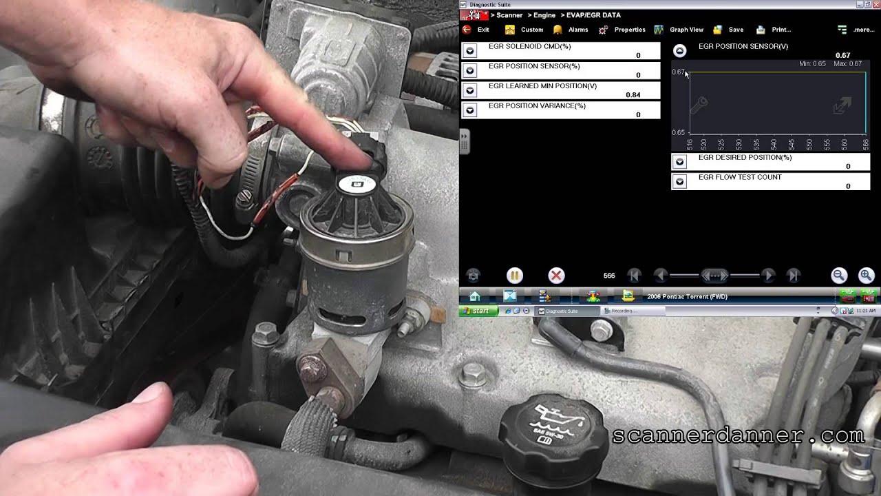 Ford Ranger Fuse Diagram Pontiac Torrent Stalling O2 And Egr Codes Youtube
